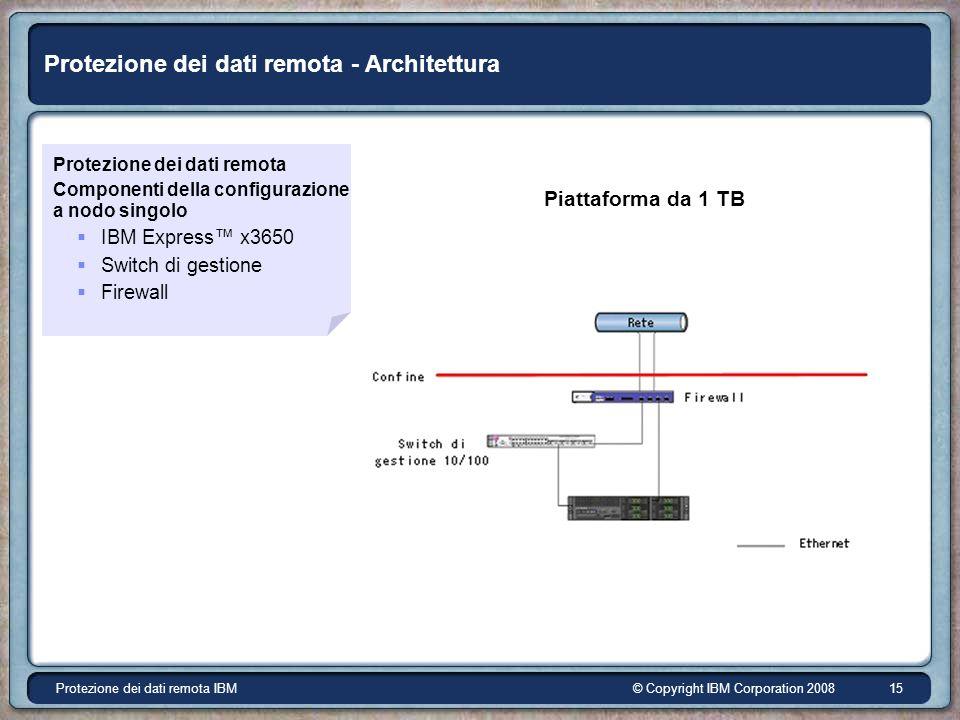 © Copyright IBM Corporation 2008Protezione dei dati remota IBM 15 Protezione dei dati remota - Architettura Protezione dei dati remota Componenti della configurazione a nodo singolo IBM Express x3650 Switch di gestione Firewall Piattaforma da 1 TB