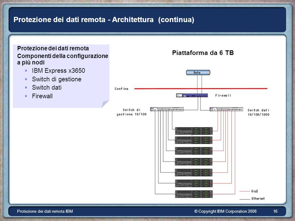© Copyright IBM Corporation 2008Protezione dei dati remota IBM 16 Protezione dei dati remota - Architettura (continua) Protezione dei dati remota Componenti della configurazione a più nodi IBM Express x3650 Switch di gestione Switch dati Firewall Piattaforma da 6 TB