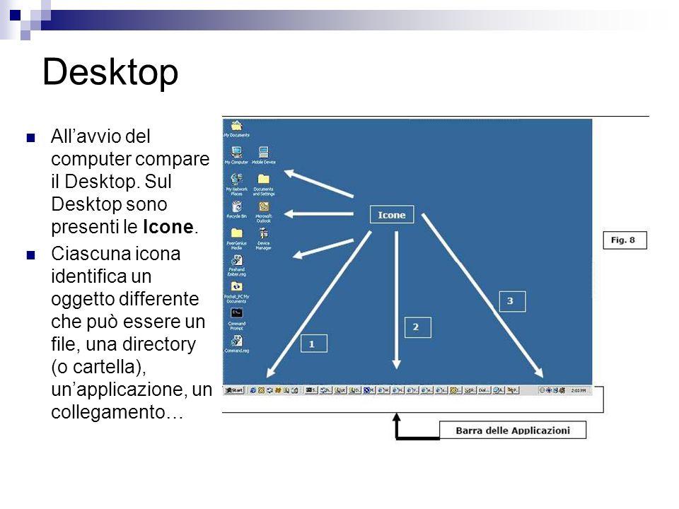 Desktop Allavvio del computer compare il Desktop. Sul Desktop sono presenti le Icone. Ciascuna icona identifica un oggetto differente che può essere u