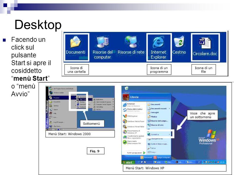 Desktop Facendo un click sul pulsante Start si apre il cosiddettomenù Start o menù Avvio