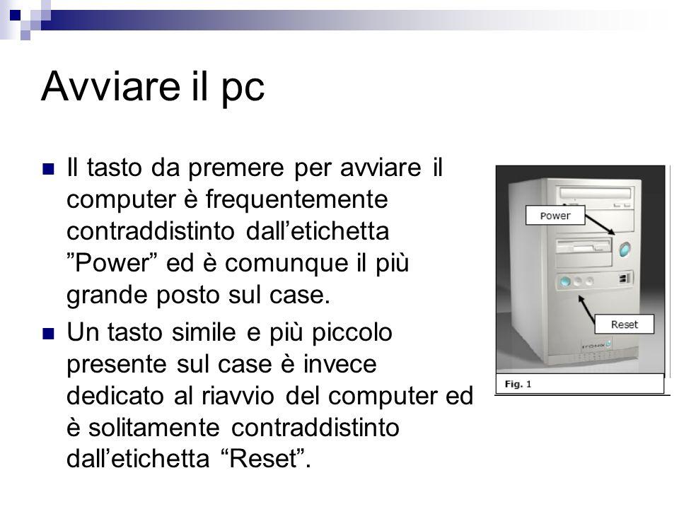 Desktop Allavvio del computer compare il Desktop.Sul Desktop sono presenti le Icone.