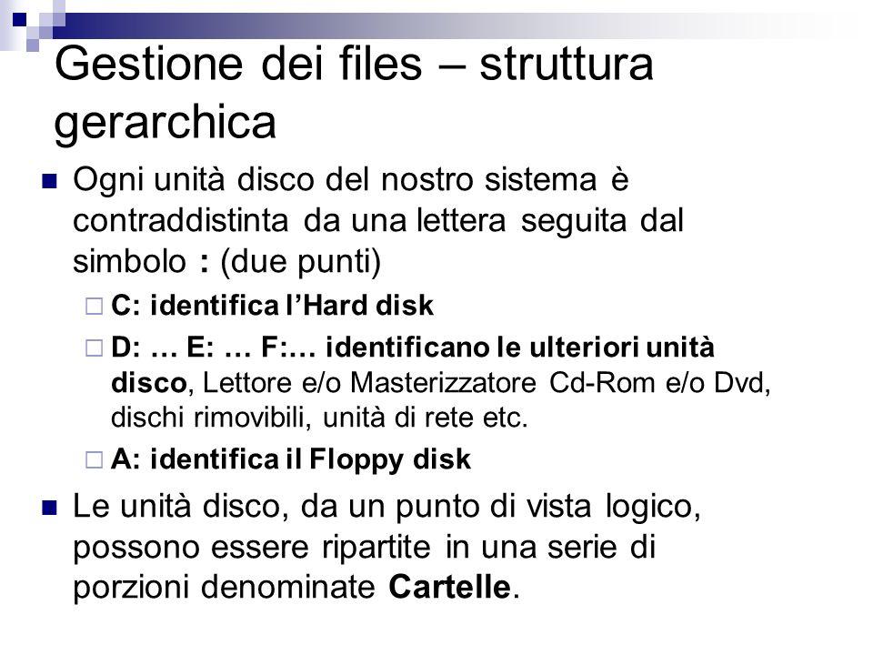 Gestione dei files – struttura gerarchica Ogni unità disco del nostro sistema è contraddistinta da una lettera seguita dal simbolo : (due punti) C: id