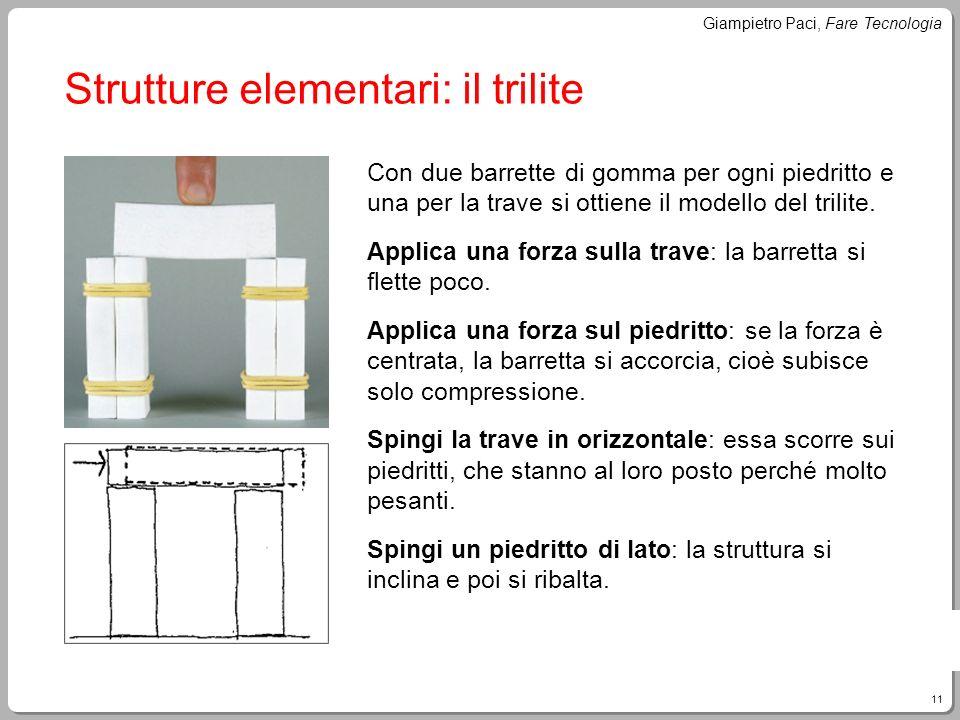 11 Giampietro Paci, Fare Tecnologia Strutture elementari: il trilite Con due barrette di gomma per ogni piedritto e una per la trave si ottiene il mod