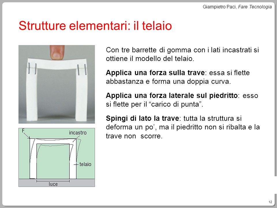 12 Giampietro Paci, Fare Tecnologia Strutture elementari: il telaio Con tre barrette di gomma con i lati incastrati si ottiene il modello del telaio.
