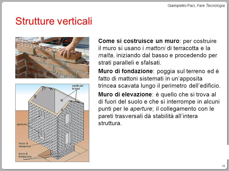 15 Giampietro Paci, Fare Tecnologia Strutture verticali Come si costruisce un muro: per costruire il muro si usano i mattoni di terracotta e la malta,