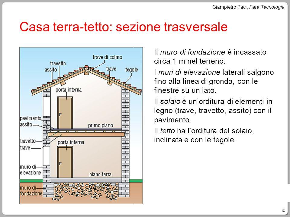 18 Giampietro Paci, Fare Tecnologia Casa terra-tetto: sezione trasversale Il muro di fondazione è incassato circa 1 m nel terreno. I muri di elevazion