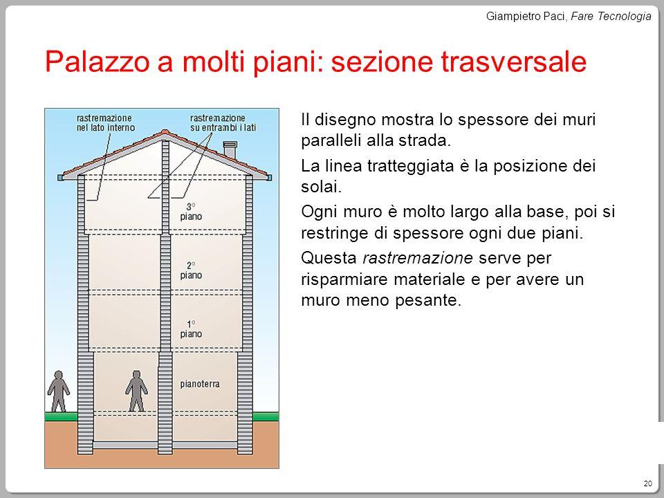 20 Giampietro Paci, Fare Tecnologia Palazzo a molti piani: sezione trasversale Il disegno mostra lo spessore dei muri paralleli alla strada. La linea