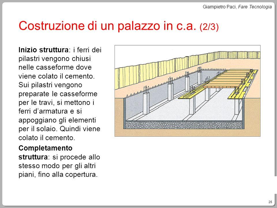 25 Giampietro Paci, Fare Tecnologia Costruzione di un palazzo in c.a. (2/3) Inizio struttura: i ferri dei pilastri vengono chiusi nelle casseforme dov