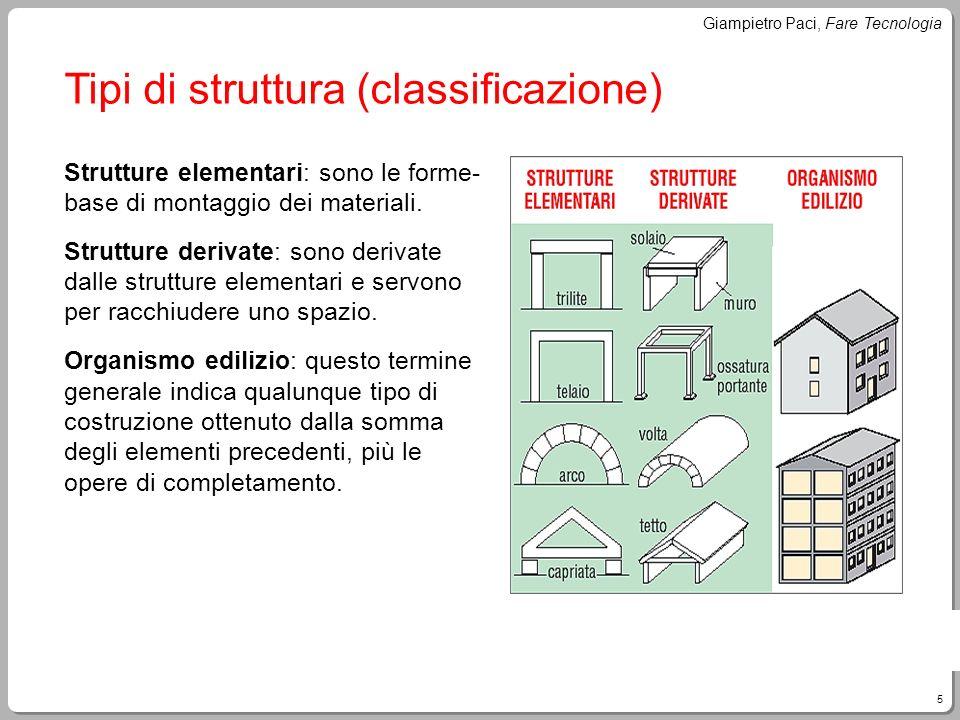 5 Giampietro Paci, Fare Tecnologia Tipi di struttura (classificazione) Strutture elementari: sono le forme- base di montaggio dei materiali. Strutture
