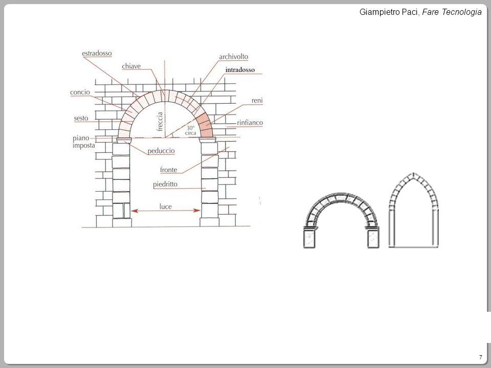 28 Giampietro Paci, Fare Tecnologia Isolamento energetico della casa Cosè il bilancio termico Sistemi di isolamento termico Certificazione energetica