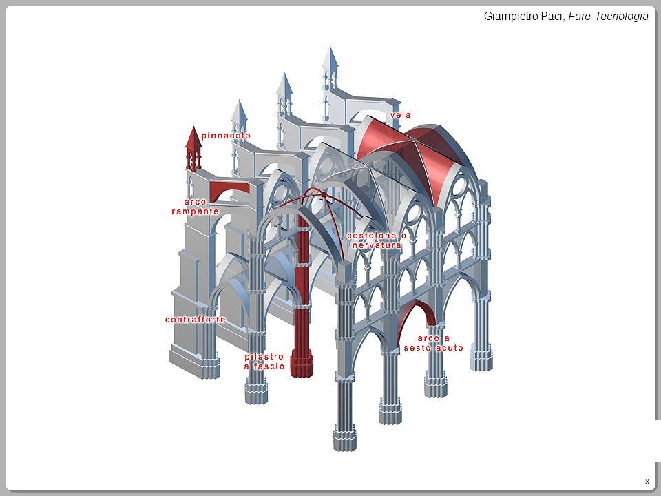 19 Giampietro Paci, Fare Tecnologia Palazzo a molti piani: prospetto Ledificio ha tre piani fuori terra e il piano terreno.