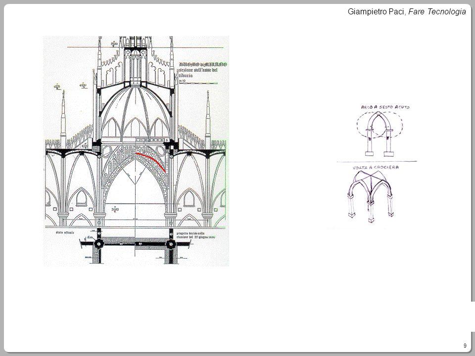 20 Giampietro Paci, Fare Tecnologia Palazzo a molti piani: sezione trasversale Il disegno mostra lo spessore dei muri paralleli alla strada.