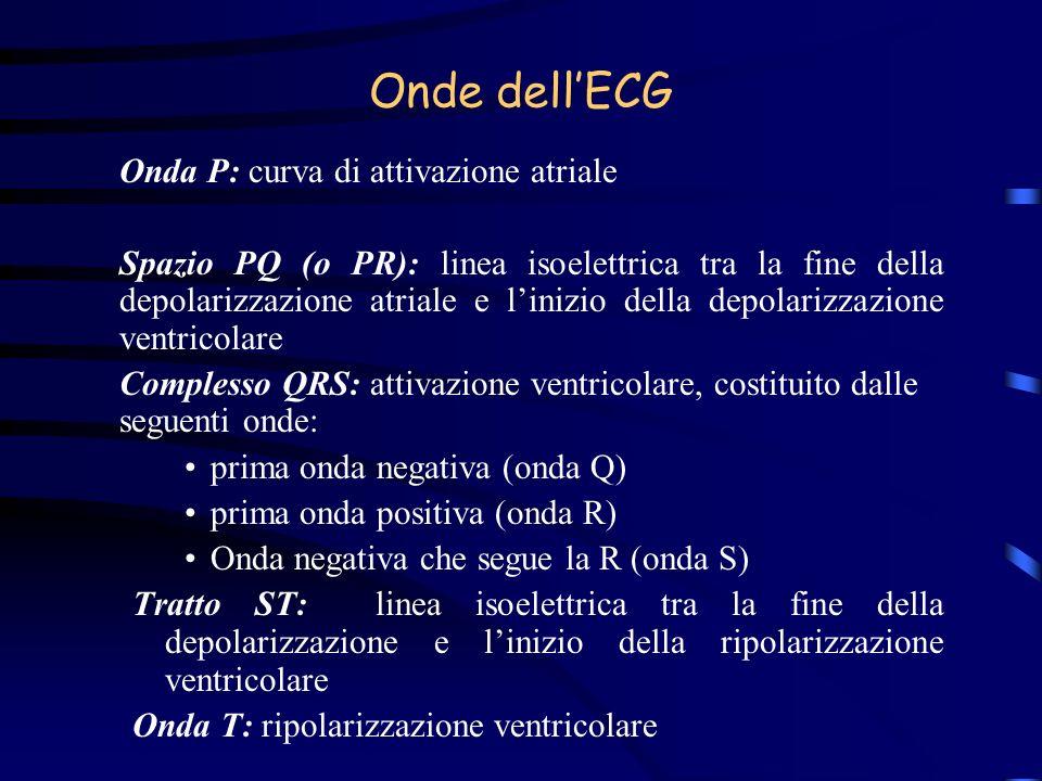 Onde dellECG Onda P: curva di attivazione atriale Spazio PQ (o PR): linea isoelettrica tra la fine della depolarizzazione atriale e linizio della depo