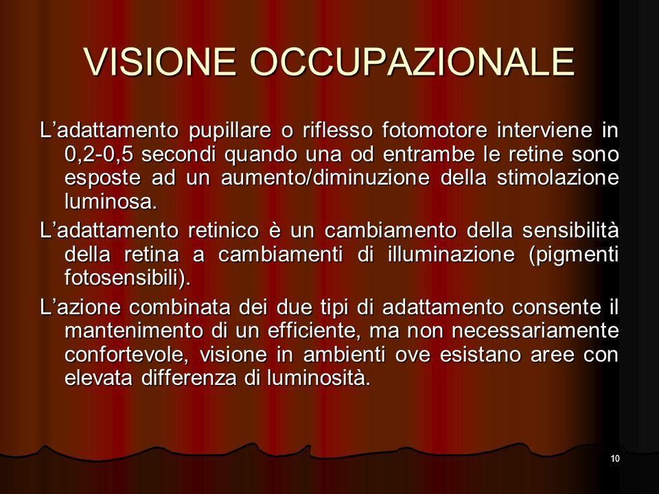 10 VISIONE OCCUPAZIONALE Ladattamento pupillare o riflesso fotomotore interviene in 0,2-0,5 secondi quando una od entrambe le retine sono esposte ad u