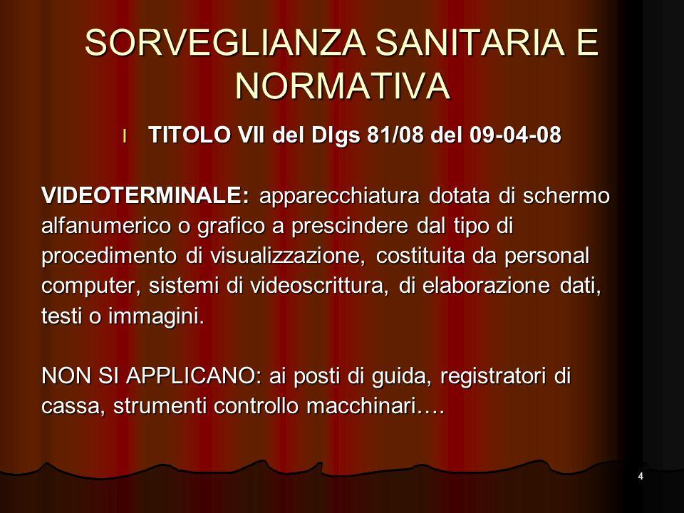 4 SORVEGLIANZA SANITARIA E NORMATIVA l TITOLO VII del Dlgs 81/08 del 09-04-08 VIDEOTERMINALE: apparecchiatura dotata di schermo alfanumerico o grafico