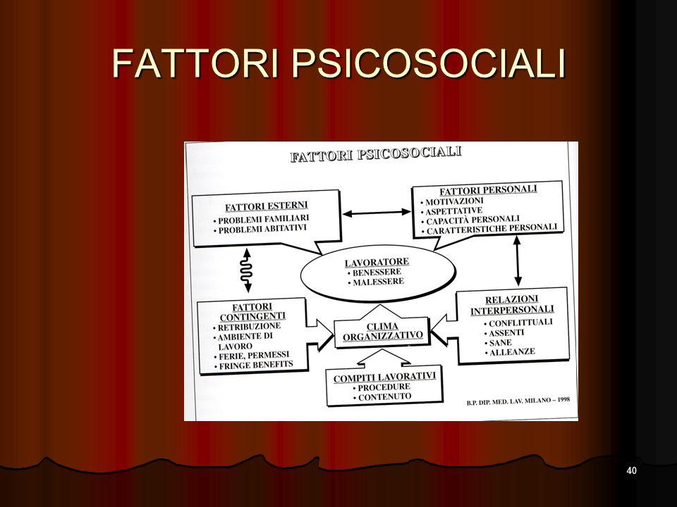 40 FATTORI PSICOSOCIALI