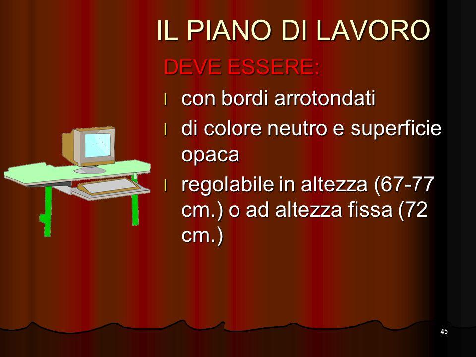 45 IL PIANO DI LAVORO DEVE ESSERE: l con bordi arrotondati l di colore neutro e superficie opaca l regolabile in altezza (67-77 cm.) o ad altezza fiss