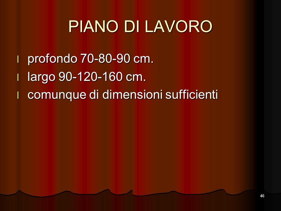46 PIANO DI LAVORO l profondo 70-80-90 cm. l largo 90-120-160 cm. l comunque di dimensioni sufficienti