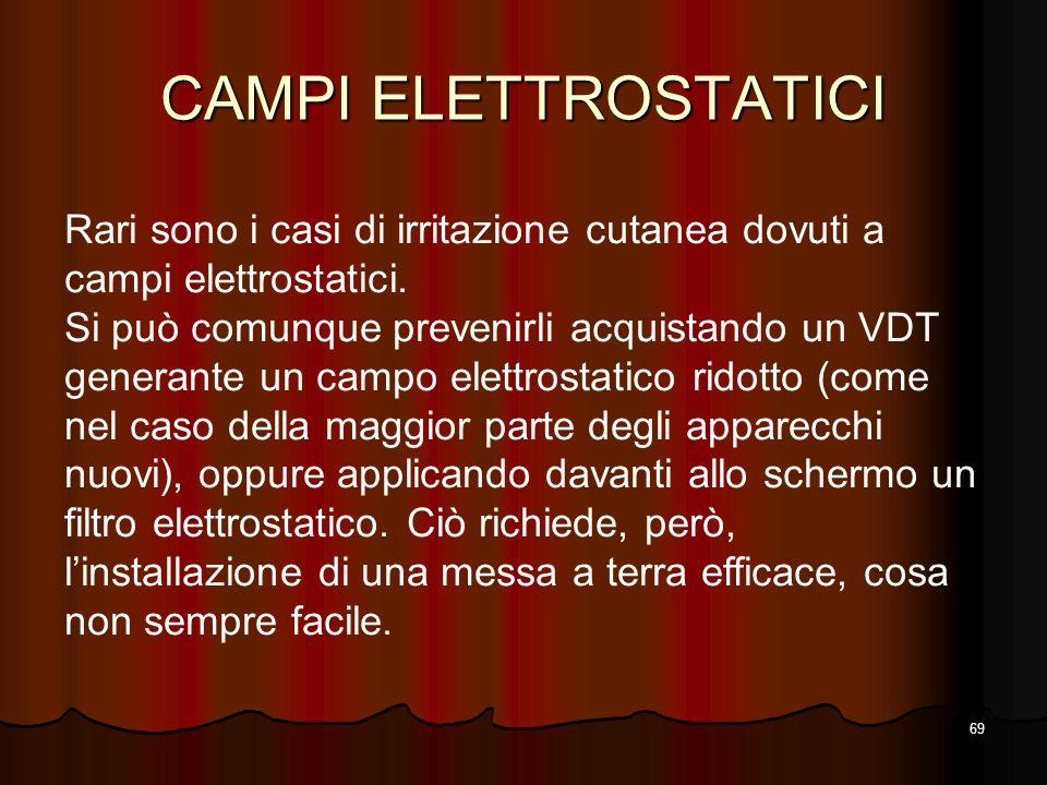69 CAMPI ELETTROSTATICI Rari sono i casi di irritazione cutanea dovuti a campi elettrostatici. Si può comunque prevenirli acquistando un VDT generante