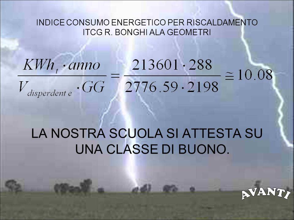 INDICE CONSUMO ENERGETICO PER RISCALDAMENTO ITCG R.