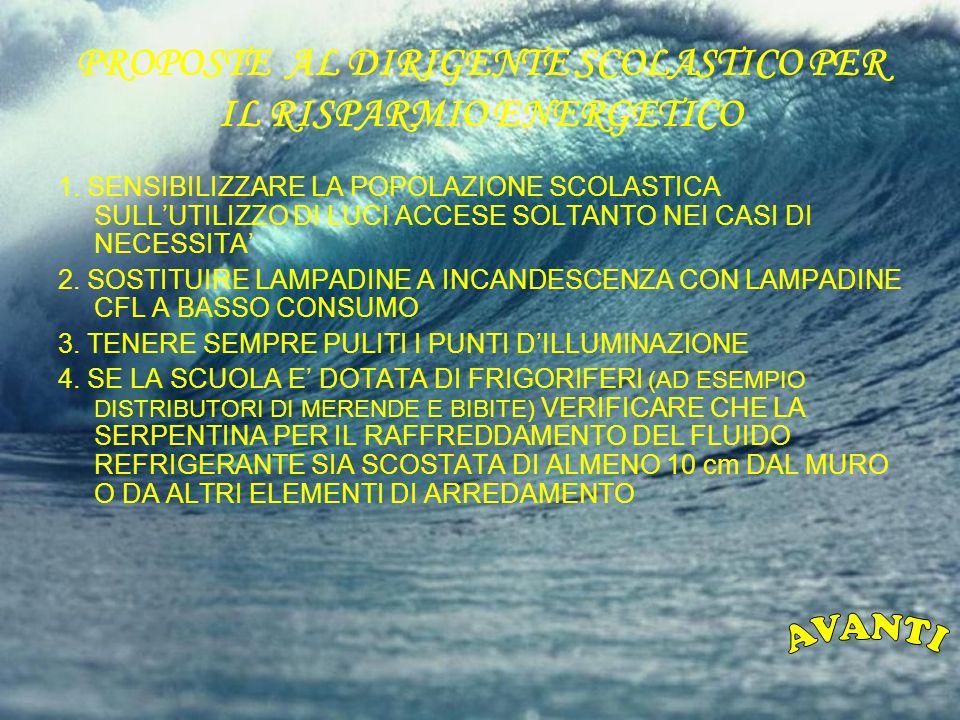 PROPOSTE AL DIRIGENTE SCOLASTICO PER IL RISPARMIO ENERGETICO 1.