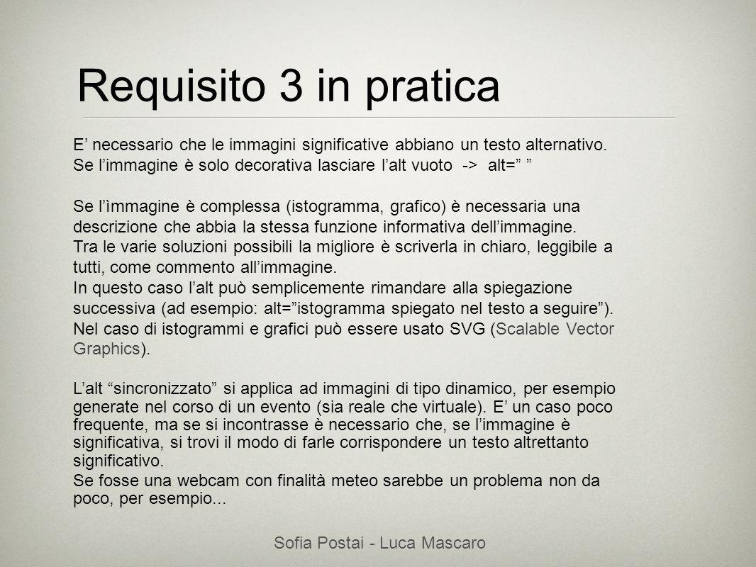 Sofia Postai - Luca Mascaro Sofia Postai (sofia@vocabola.com)sofia@vocabola.com Requisito 3 in pratica E necessario che le immagini significative abbi