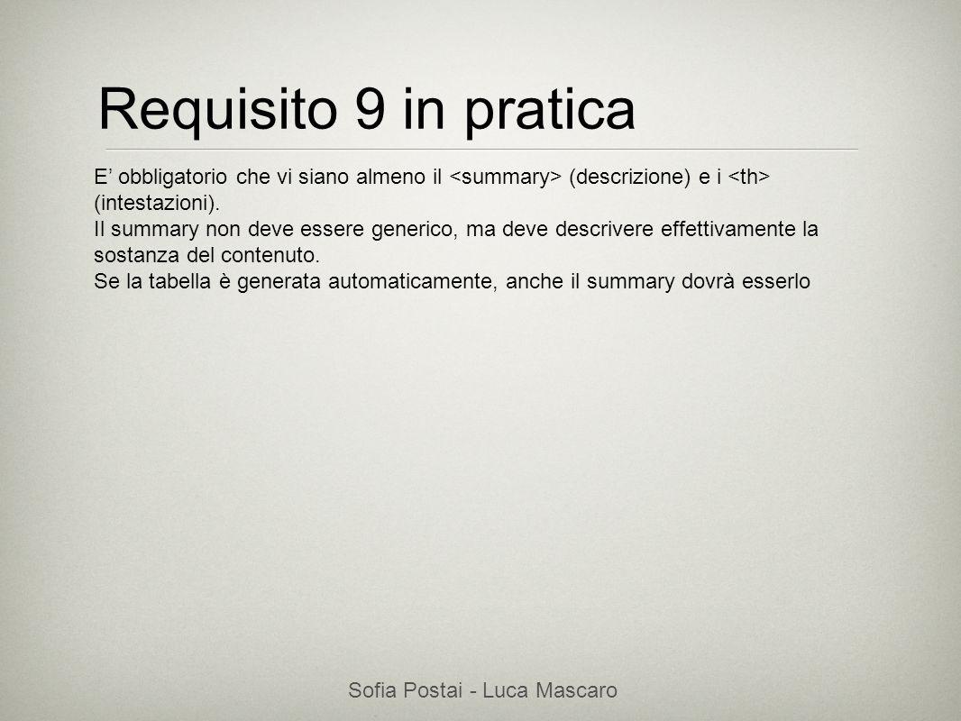 Sofia Postai - Luca Mascaro Sofia Postai (sofia@vocabola.com)sofia@vocabola.com Requisito 9 in pratica E obbligatorio che vi siano almeno il (descrizi