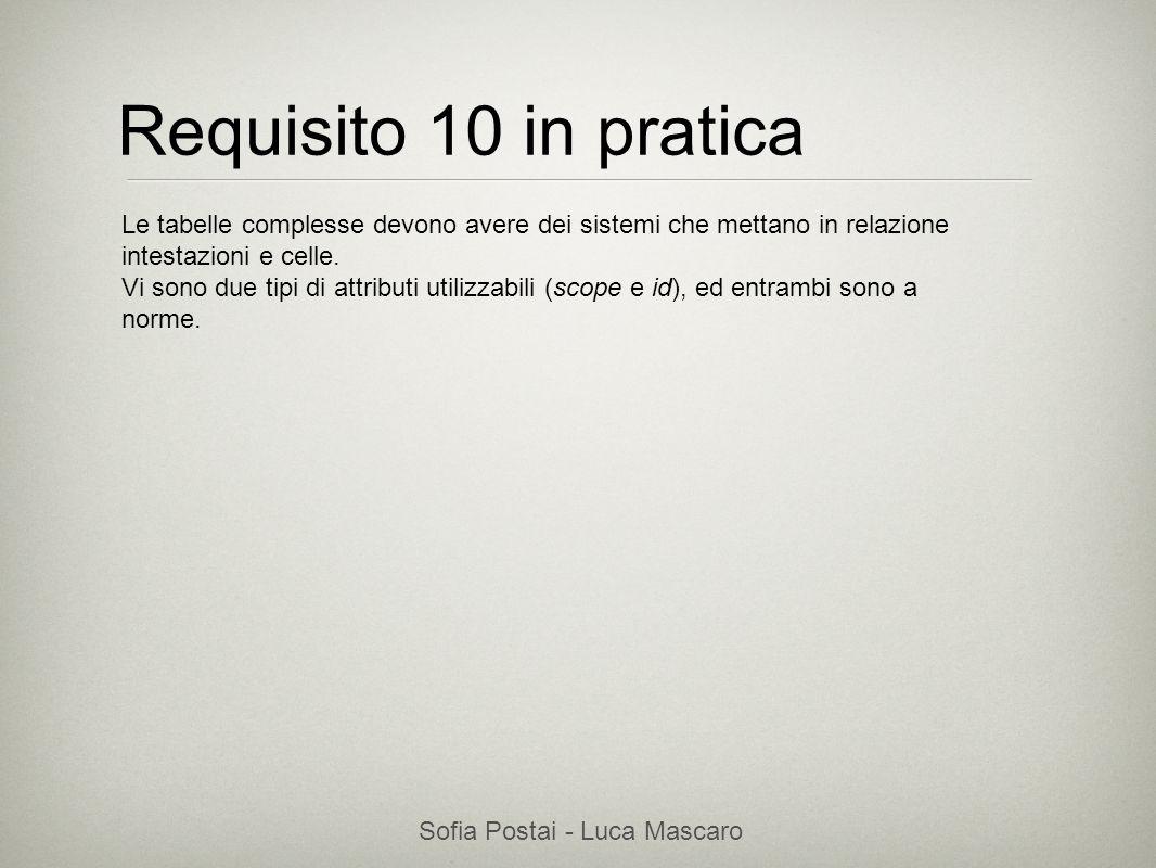 Sofia Postai - Luca Mascaro Sofia Postai (sofia@vocabola.com)sofia@vocabola.com Requisito 10 in pratica Le tabelle complesse devono avere dei sistemi