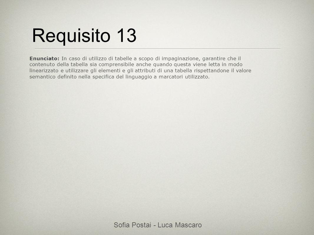 Sofia Postai - Luca Mascaro Sofia Postai (sofia@vocabola.com)sofia@vocabola.com Requisito 13 Enunciato: In caso di utilizzo di tabelle a scopo di impa