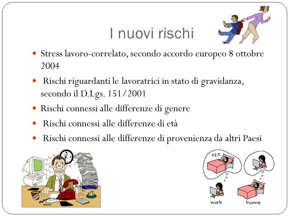 I nuovi rischi Stress lavoro-correlato, secondo accordo europeo 8 ottobre 2004 Rischi riguardanti le lavoratrici in stato di gravidanza, secondo il D.Lgs.