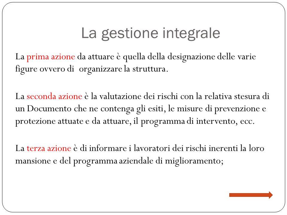 La gestione integrale La prima azione da attuare è quella della designazione delle varie figure ovvero di organizzare la struttura.