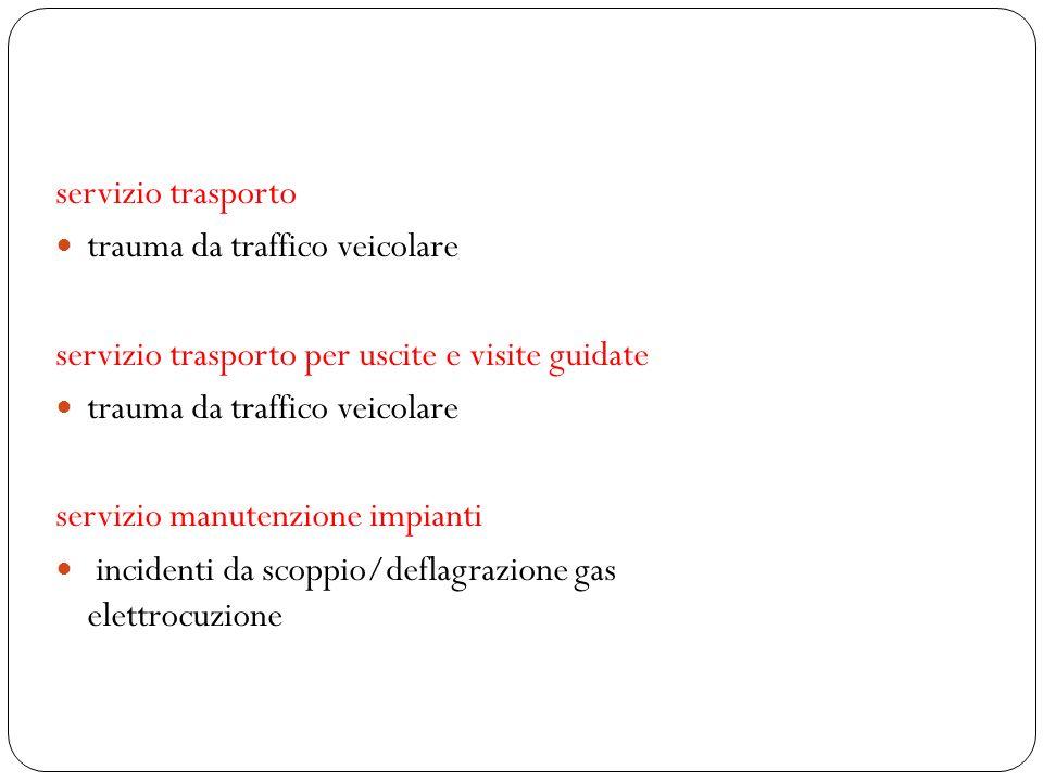servizio trasporto trauma da traffico veicolare servizio trasporto per uscite e visite guidate trauma da traffico veicolare servizio manutenzione impianti incidenti da scoppio/deflagrazione gas elettrocuzione