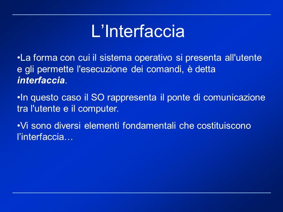 La forma con cui il sistema operativo si presenta all'utente e gli permette l'esecuzione dei comandi, è detta interfaccia. In questo caso il SO rappre
