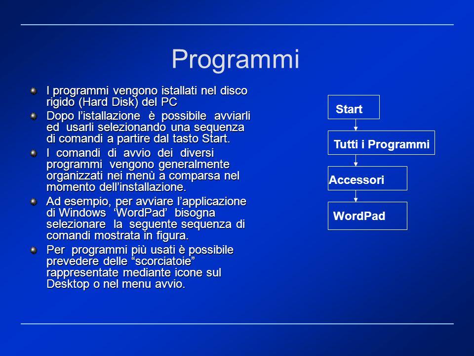 Programmi I programmi vengono istallati nel disco rigido (Hard Disk) del PC Dopo listallazione è possibile avviarli ed usarli selezionando una sequenz
