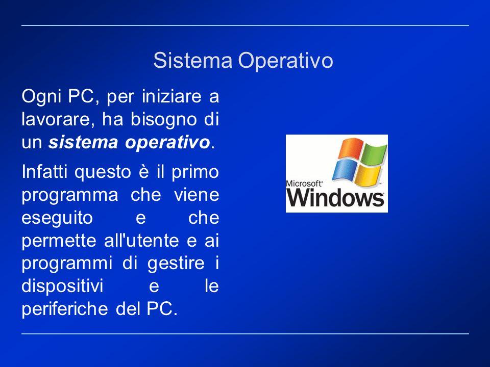 Ogni PC, per iniziare a lavorare, ha bisogno di un sistema operativo. Infatti questo è il primo programma che viene eseguito e che permette all'utente