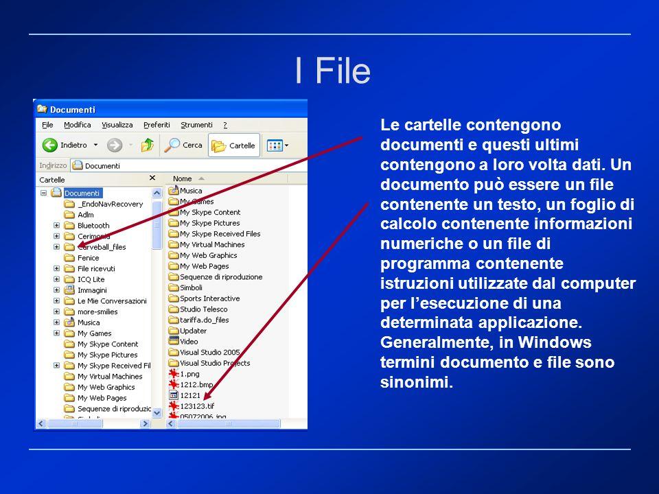 Le cartelle contengono documenti e questi ultimi contengono a loro volta dati. Un documento può essere un file contenente un testo, un foglio di calco