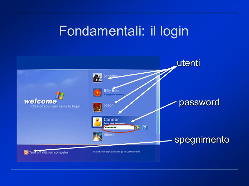 Fondamentali: Spegnere il computer Per spegnere il computer spesso non si può semplicemente azionare il tasto di accensione e spegnimento.