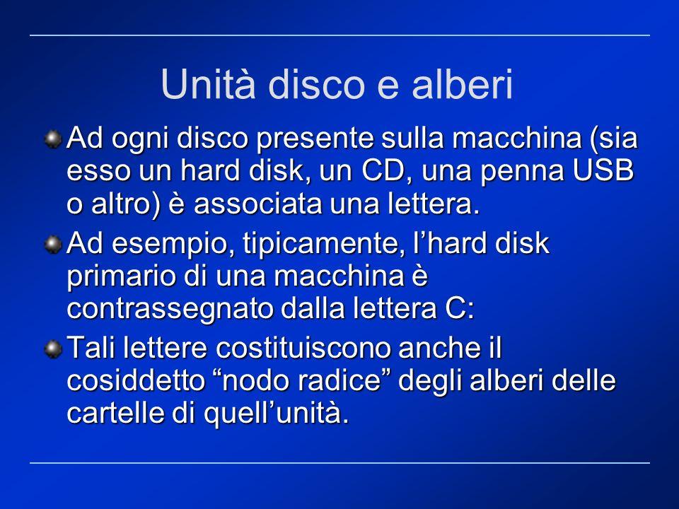 Unità disco e alberi Ad ogni disco presente sulla macchina (sia esso un hard disk, un CD, una penna USB o altro) è associata una lettera. Ad esempio,