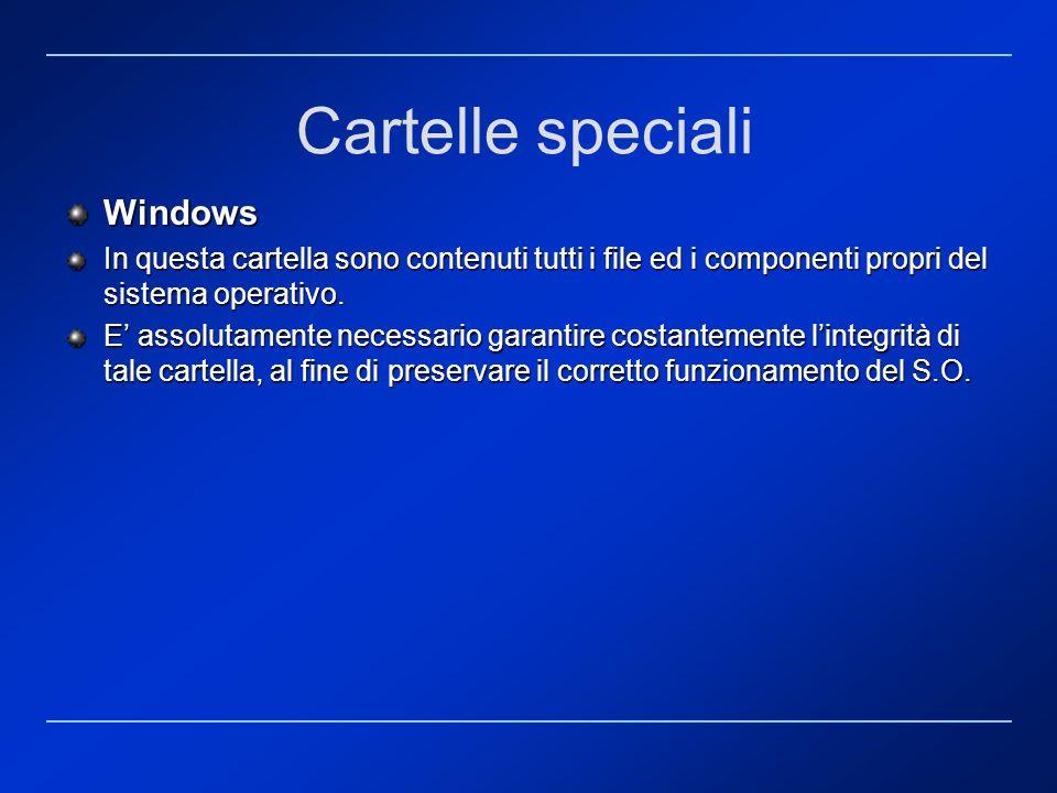 Cartelle speciali Windows In questa cartella sono contenuti tutti i file ed i componenti propri del sistema operativo. E assolutamente necessario gara