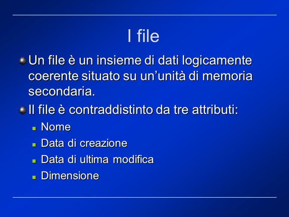 I file Un file è un insieme di dati logicamente coerente situato su ununità di memoria secondaria. Il file è contraddistinto da tre attributi: Nome No