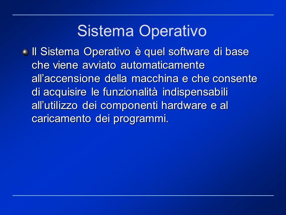 Il Software Esistono diversi sistemi operativi Windows Windows Unix/Linux Unix/Linux MacOS MacOS Ogni sistema operativo supporta le sue applicazioni.