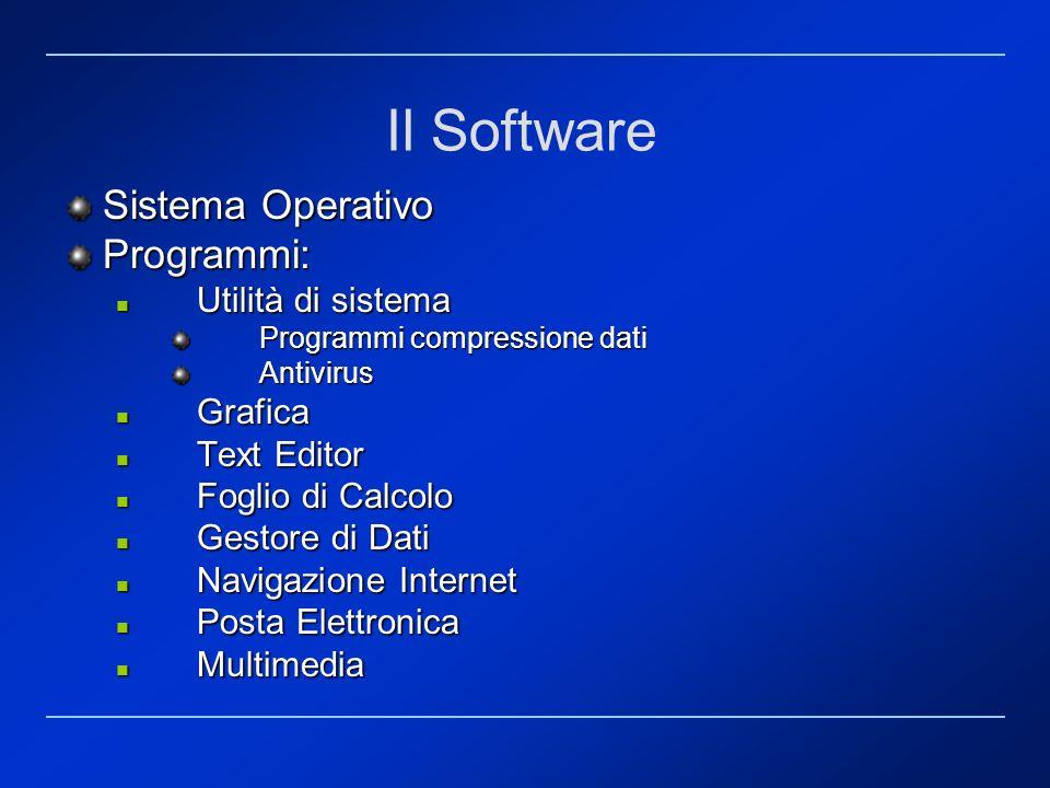 Il Software Sistema Operativo Programmi: Utilità di sistema Utilità di sistema Programmi compressione dati Programmi compressione dati Antivirus Antiv
