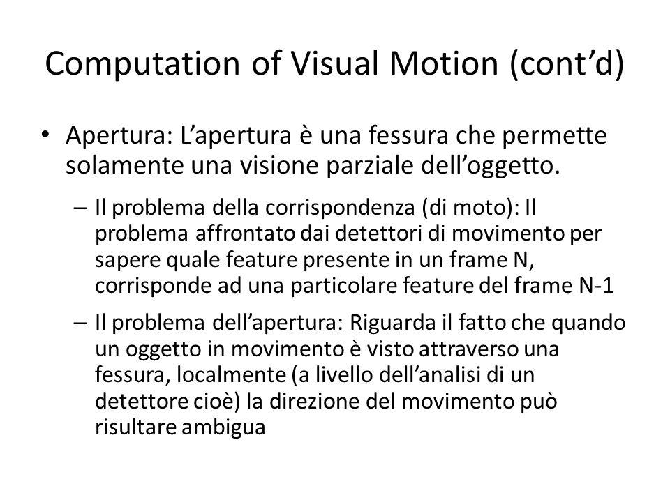Computation of Visual Motion (contd) Apertura: Lapertura è una fessura che permette solamente una visione parziale delloggetto. – Il problema della co