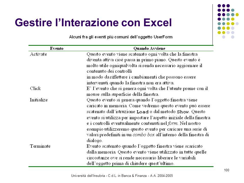 Università dell'Insubria - C.d.L. in Banca & Finanza - A.A. 2004-2005 100 Gestire lInterazione con Excel