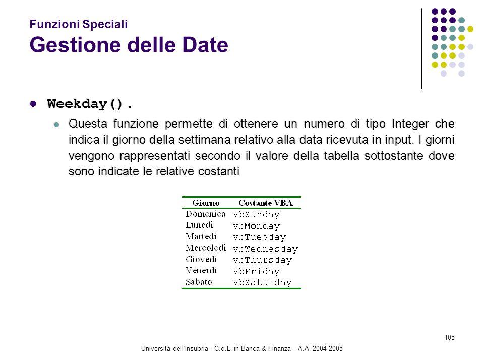 Università dell'Insubria - C.d.L. in Banca & Finanza - A.A. 2004-2005 105 Funzioni Speciali Gestione delle Date Weekday(). Questa funzione permette di
