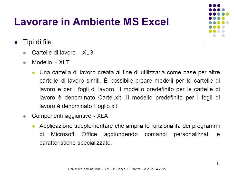 Università dell'Insubria - C.d.L. in Banca & Finanza - A.A. 2004-2005 11 Lavorare in Ambiente MS Excel Tipi di file Cartelle di lavoro – XLS Modello –