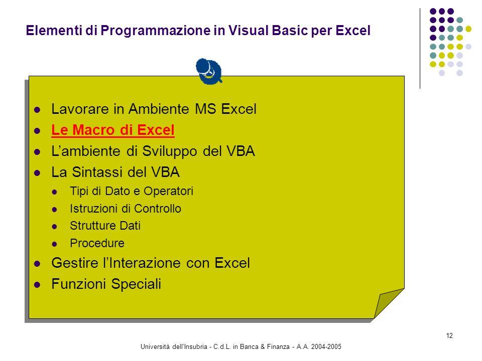 Università dell'Insubria - C.d.L. in Banca & Finanza - A.A. 2004-2005 12 Lavorare in Ambiente MS Excel Le Macro di Excel Lambiente di Sviluppo del VBA