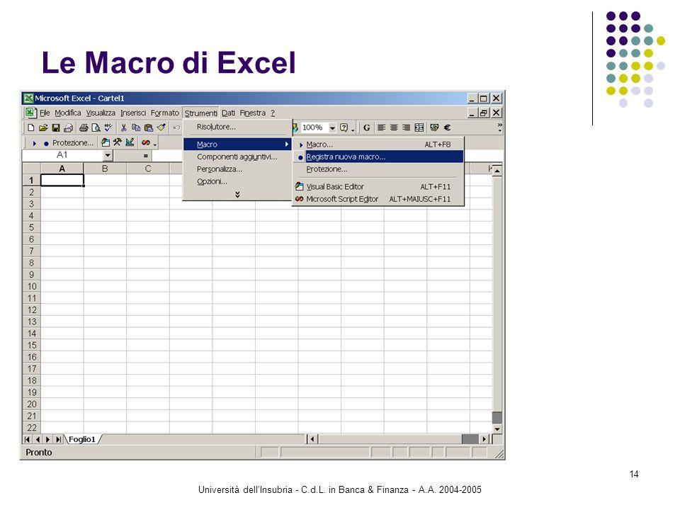 Università dell Insubria - C.d.L. in Banca & Finanza - A.A. 2004-2005 14 Le Macro di Excel