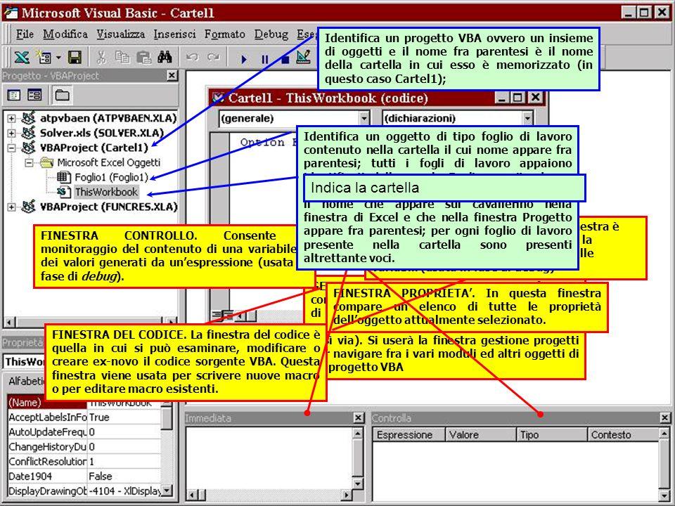 Università dell'Insubria - C.d.L. in Banca & Finanza - A.A. 2004-2005 18 GESTIONE PROGETTI. Questa sottofinestra contiene un diagramma ad albero delle