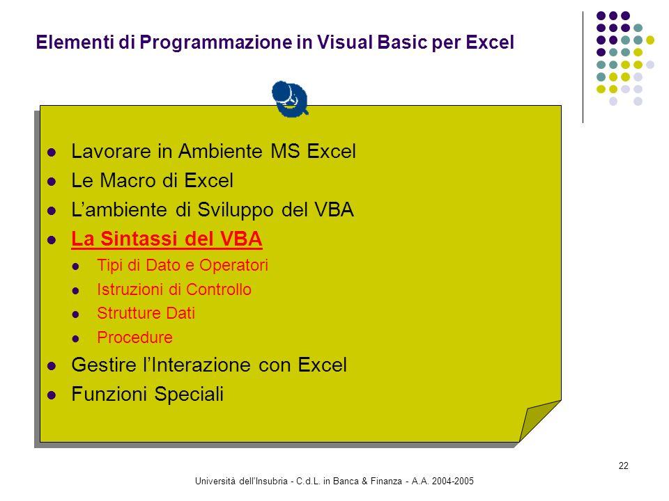 Università dell'Insubria - C.d.L. in Banca & Finanza - A.A. 2004-2005 22 Lavorare in Ambiente MS Excel Le Macro di Excel Lambiente di Sviluppo del VBA